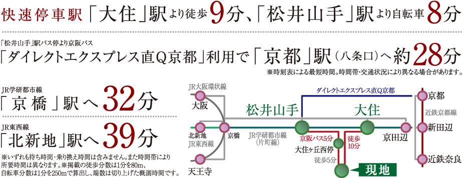 快速停車駅「大住」駅より徒歩9分
